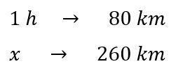 formula-1
