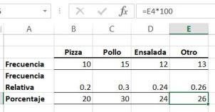 El Caso de los Datos y su Análisis: Gráficos. Cómo hacerlos y cómo ...